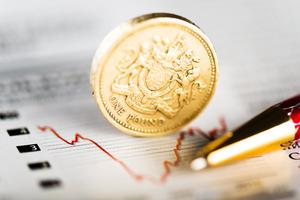 Sterling rose to $1.3012, its first time above $1.30 since early May