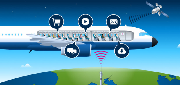Aer Lingus owner IAG is the first customer for broadband in the skies, which rolls out next year
