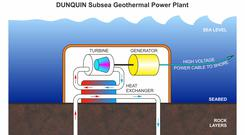 Green energy: Boiling water from under sea bed would power turbines to produce electricity that would be cabled to Ireland