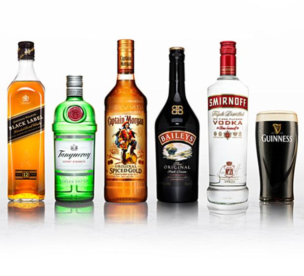 Diageo Sees Lower Organic Net Sales Growth Due To Trade Uncertainty