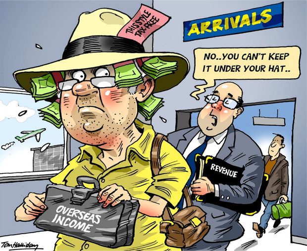 A stint abroad or an overseas holiday home could leave you owing money to Revenue. Cartoon: Tom Haliday