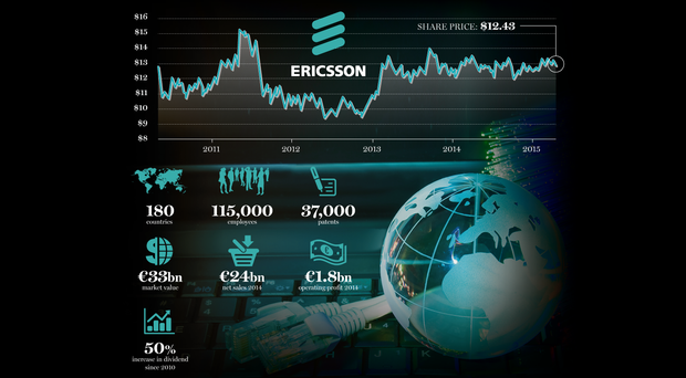 'Ericsson faced up to the staggering unpredictability of a truly mobile internet and adapted quickly to become market leader in network equipment with a one-third share of the world market'