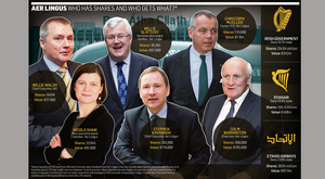 <a href='http://cdn2.independent.ie/incoming/article31262371.ece/6c657/binary/NEWS-Aer-Lingus-shares.png' target='_blank'>Click to see a bigger version of the graphic</a>