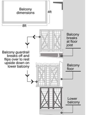 Graphic illustrates what may have happened in the Berkeley balcony collapse