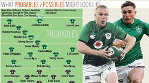 What probables v possibles might look like