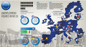 <a href='http://cdn3.independent.ie/incoming/article31039220.ece/b8d86/binary/Business-EU-Unemployment.png' target='_blank'>Click to see a bigger version of the graphic</a>