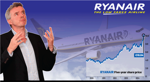 <a href='http://cdn2.independent.ie/incoming/article30884926.ece/92434/binary/w620/BUSINESS-ryanair-share-price.png'_blank'>Click to see a bigger version of the graphic</a>