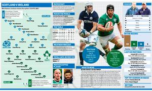 <a href='http://cdn1.independent.ie/incoming/article31083895.ece/c341c/binary/RUGBY-IRL-v-Scotland-2015.jpg' target='_blank'>Click to see a bigger version of the graphic</a>