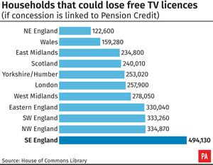 Households that could lose free TV licences (PA Graphics)