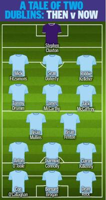 Dublin's greatest XI in Colm O'Rourke's eyes.  Ten from the modern group and five from the 1970s.