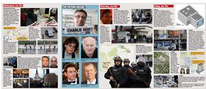 How events in France unfolded this week