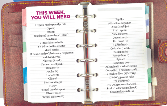 Shopping list for Week One
