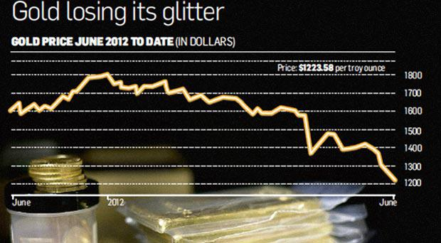 Gold losing its glitter