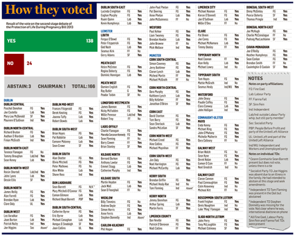 <a href='http://cdn1.independent.ie/incoming/article29392432.ece/binary/Vote-for-internet.png' target='_blank'>Click to see a bigger version of the graphic</a>