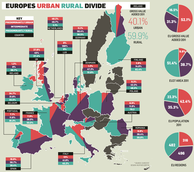 <a href='http://cdn4.independent.ie/incoming/article29406619.ece/binary/BUSINESS-urban-rural-divide.png' target='_blank'>Click to see a bigger version of the graphic</a>