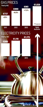 <a href='http://cdn1.independent.ie/incoming/article29488939.ece/binary/GAS-prices.png' target='_blank'>Click to see a bigger version of the graphic</a>