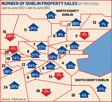 <a href='http://cdn2.independent.ie/incoming/article29538967.ece/binary/dublin-property-sales.png' target='_blank'>Click to see a bigger version of the graphic</a>