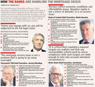 <a href='http://cdn3.independent.ie/incoming/article29561833.ece/binary/bank-crisis-800.png' target='_blank'>Click to see a bigger version of this graphic</a>