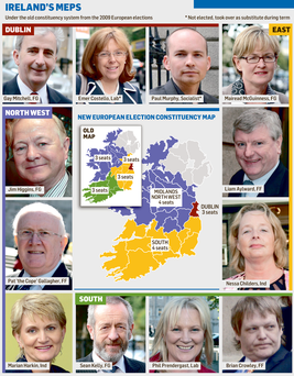 <a href='http://cdn4.independent.ie/incoming/article29612075.ece/binary/meps.PNG' target='_blank'>Click to see a bigger version of the graphic</a>