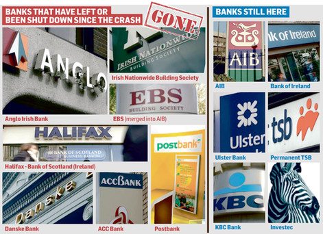 <a href='http://cdn4.independent.ie/incoming/article29717897.ece/binary/banks-exit.png target='_blank'>Click to see a bigger version of the graphic</a>