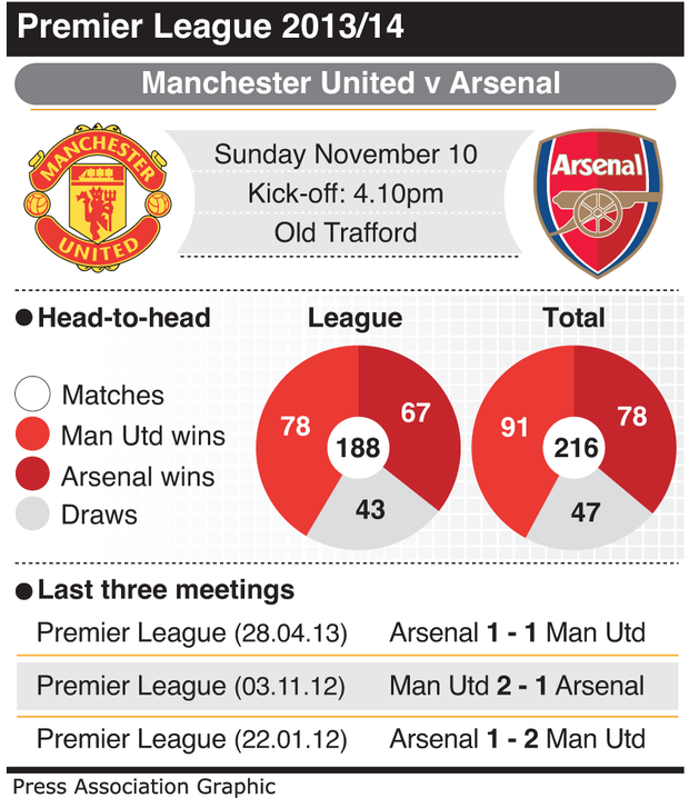 <a href='http://cdn4.independent.ie/incoming/article29737479.ece/binary/SOCCER-Man-Utd.png' target='_blank'>Click to see the full version of the graphic</a>