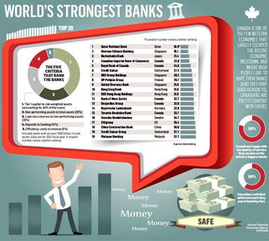 <a href='http://cdn3.independent.ie/incoming/article29740175.ece/binary/bank-1000.png' target='_blank'>Click to see a bigger version of this graphic</a>