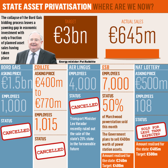 <a href='http://cdn1.independent.ie/incoming/article29791593.ece/binary/NEWS-assets.png' target='_blank'>Click to see a bigger version of the graphic</a>