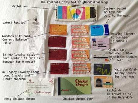 Christopher Poole showcases the contents of his wallet on his 'Nando's Challenge' Facebook page.