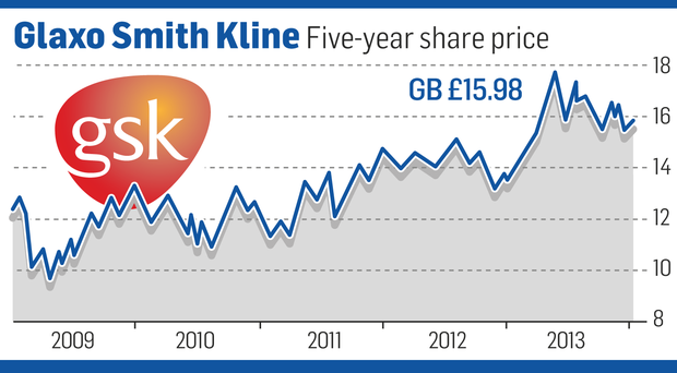 GSK must learn from some tough medicine - Independent ie
