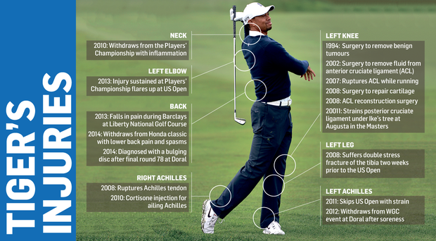 Tiger's Injuries
