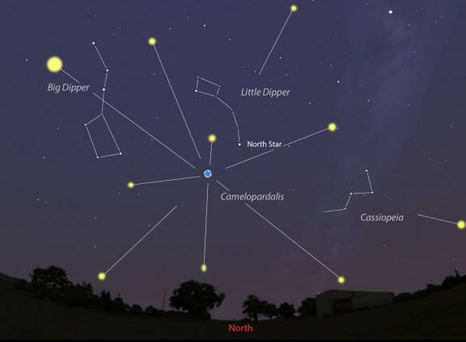 The starry night sky - simplified. Photo: Astronomy Ireland