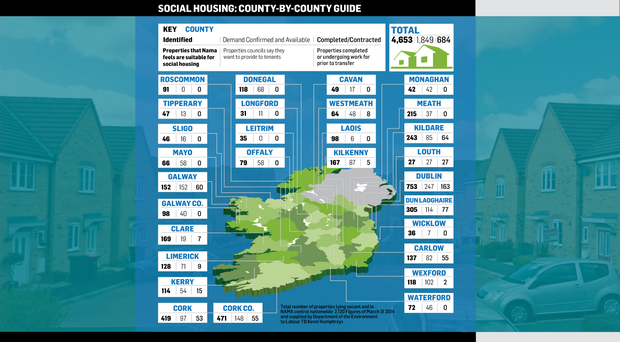 Social Housing: County-by-county guide