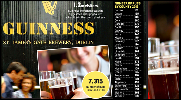 Eighty per cent of international visitors to Ireland have said that their desire to experience an Irish pub brought them here
