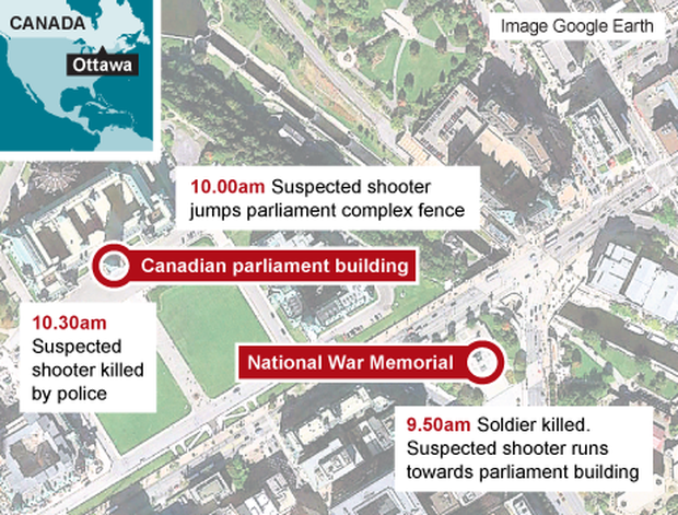 A timeline of the attacks