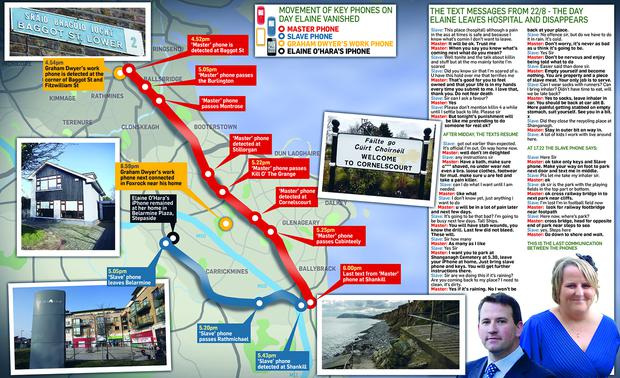 Routes taken by and texts between Graham Dwyer and Elaine O'Hara