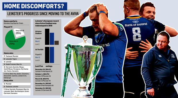 <a href='http://cdn1.independent.ie/incoming/article31112474.ece/bb3b1/binary/SPORT-Leinster-Aviva-record.jpg' target='_blank'>Click to see a bigger version of the graphic</a>