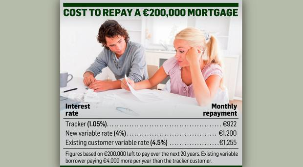 <a href='http://cdn4.independent.ie/incoming/article31112568.ece/a7527/binary/NEWS-mortgage-rates.jpg' target='_blank'>Click to see a bigger version of the graphic</a>