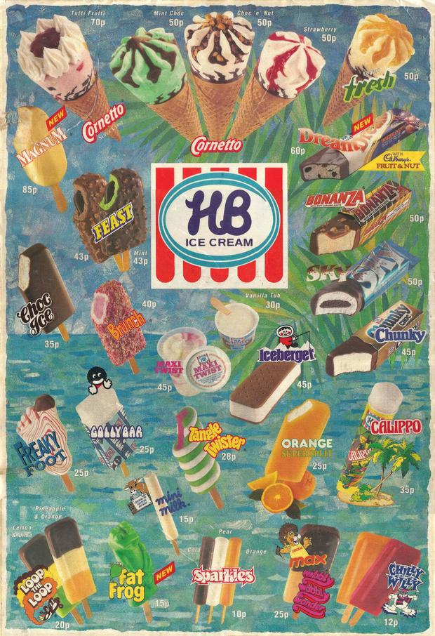 The prices of Ice Cream in 1991