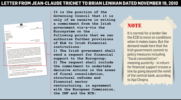 <a href='http://cdn3.independent.ie/incoming/article31152267.ece/9fda0/binary/NEWS-Trichet-letter.png' target='_blank'>Click to see a bigger version of the graphic</a>