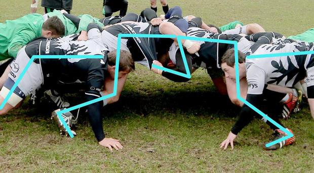 Making 'connections' at the ankle, knee, hip, trunk, shoulders and hand-binding positions will allow all scrummagers to assess their strengths and weaknesses