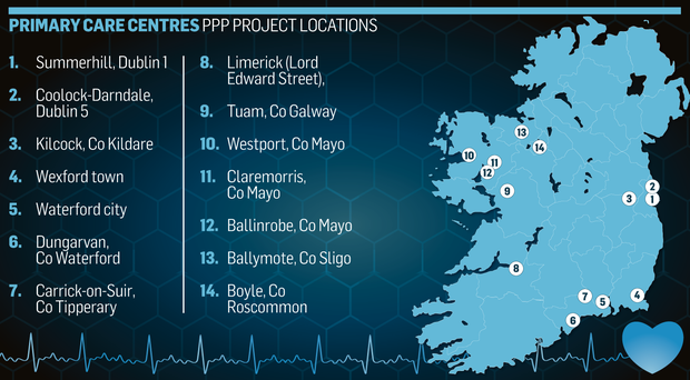 <a href='http://cdn1.independent.ie/incoming/article31226904.ece/07473/binary/NEWS-primary-care.png' target='_blank'>Click to see a bigger version of the graphic</a>
