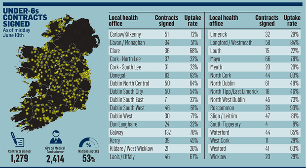 <a href='http://cdn2.independent.ie/incoming/article31293738.ece/4e3be/binary/NEWS%20GP%20contracts.png' target='_blank'>Click to see a bigger version of the graphic</a>