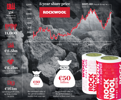 <a href='http://cdn4.independent.ie/incoming/article31336767.ece/586be/binary/BUSINESS-Rockwool.png' target='_blank'>Click to see a bigger version of the graphic</a>