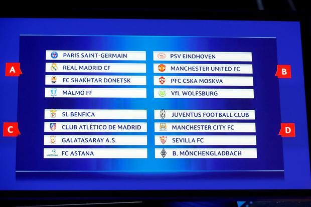 The draw for the groups A, B, C and D are displayed on a screen during the UEFA Champions League Group stage draw ceremony, on August 27, 2015 in Monaco. AFP PHOTO / VALERY HACHEVALERY HACHE/AFP/Getty Images