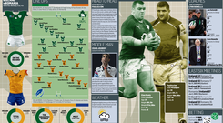<a href='http://cdn4.independent.ie/incoming/article31559548.ece/eab2a/binary/RUGBY-ireland-v-romania.png' target='_blank'>Click to see a bigger version of the graphic</a>