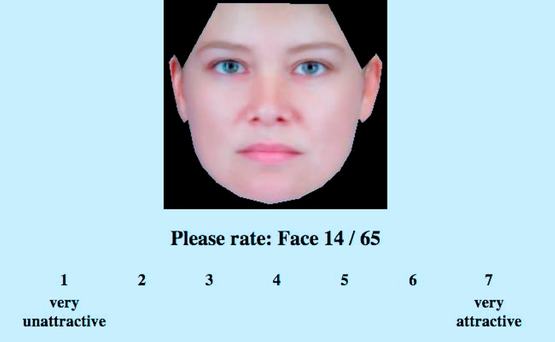 The 'rate the face' diagram used in the study