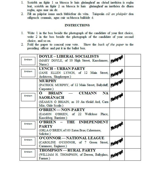 Current form of ballot paper