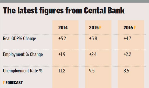 The latest figures from the Central Bank