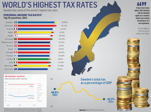 Click to view full size graphic
