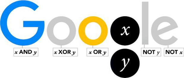 Today's Google Doodle celebrates the 200th birthday of George Boole